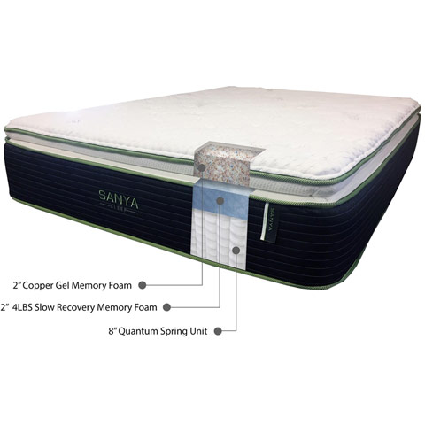 Sephora Mattress