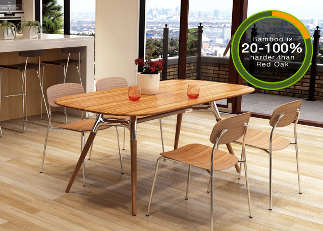 8 Amazing Facts About Modern Bamboo Furniture | Modern Digs